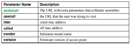 ezMaster – Captive Portal Configuration Guide – Help Center | EnGenius